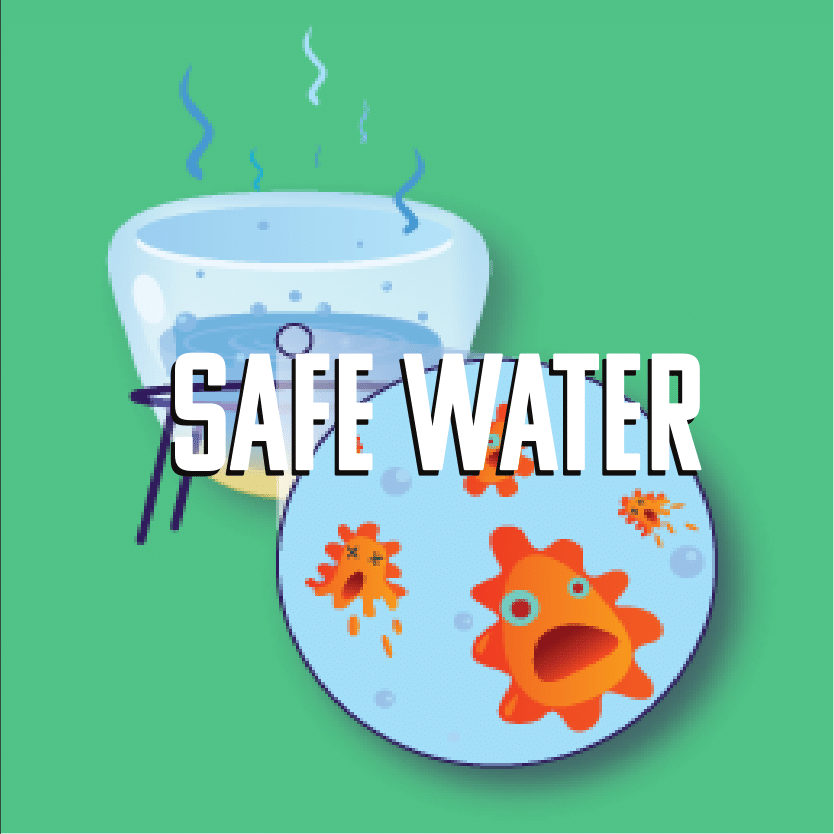 Unit 2: Safe Water